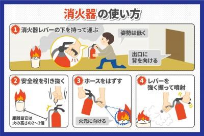 消火器の使い方